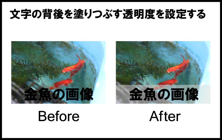 アイキャッチ画像の修正3「文字の背後を塗りつぶす透明度を設定する」
