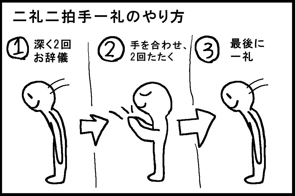 神社における、二礼二拍手一礼のやり方